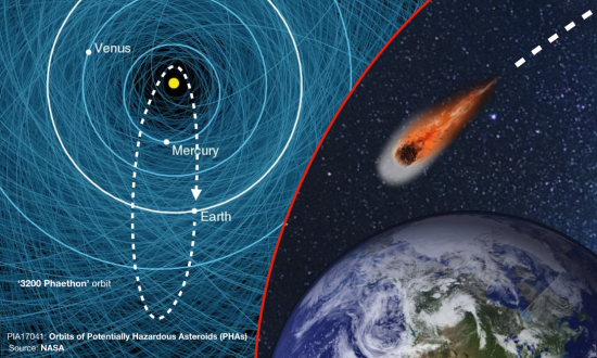 Massive, 3-Mile-Wide 'Potentially Hazardous Asteroid' will Skim past Earth Tomorrow